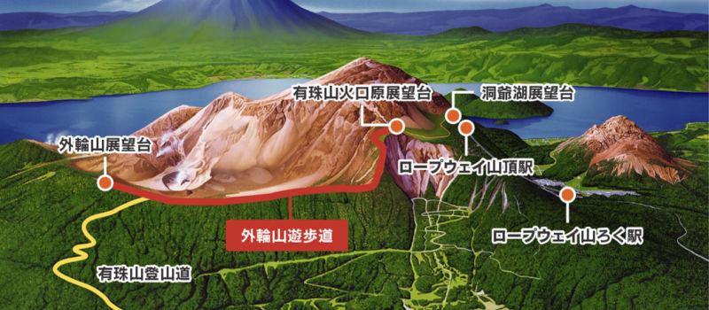 有珠山北海道