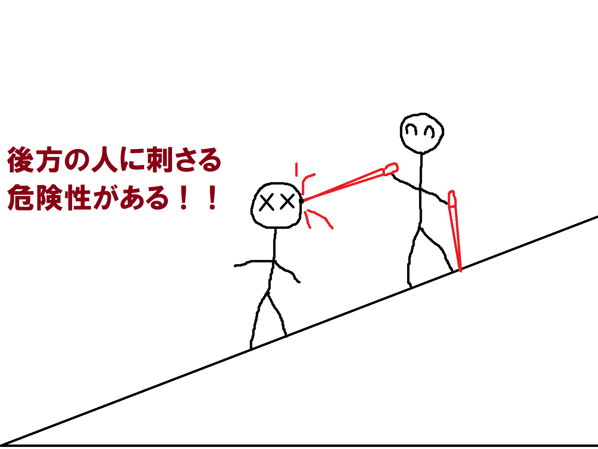 石突の危険性